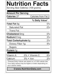 celeriac nutrition