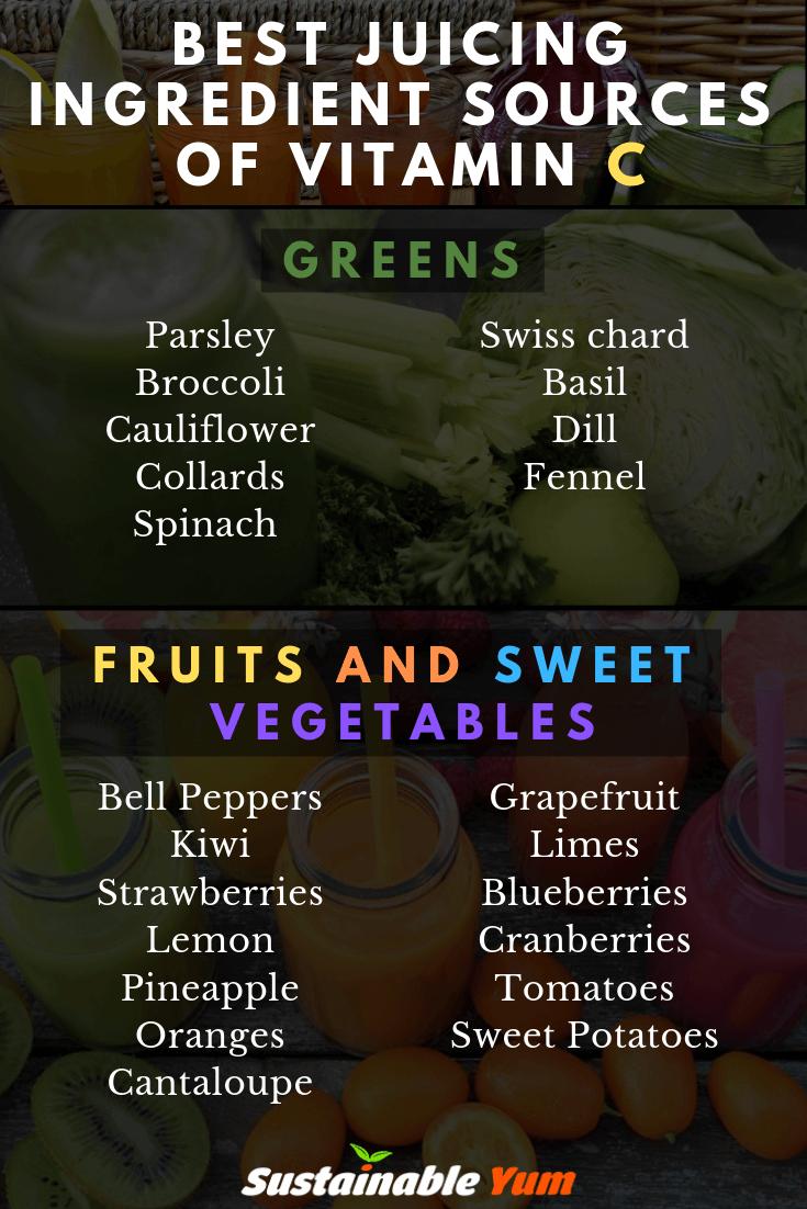 Best Juicing Ingredients